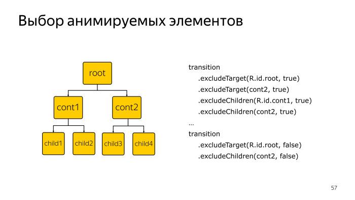 Лекция Яндекса: Advanced UI, часть вторая - 44
