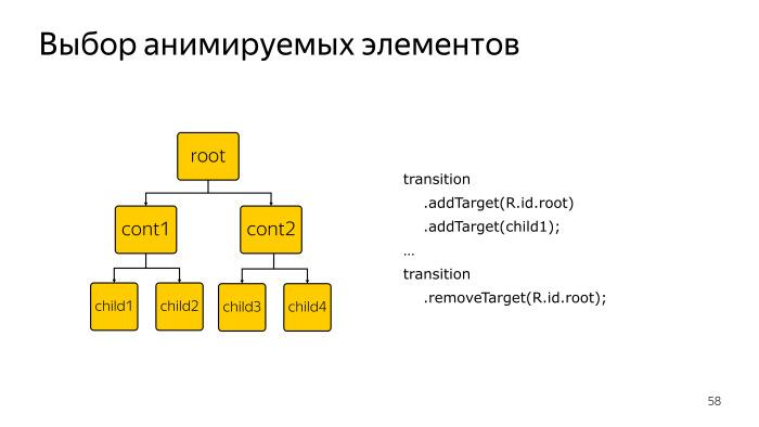 Лекция Яндекса: Advanced UI, часть вторая - 45