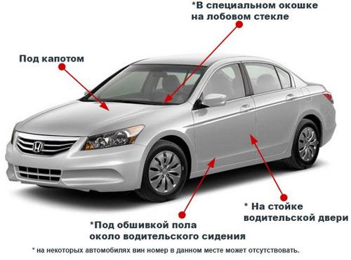 Как «пробить» автомобиль в Интернете: используем доступные базы данных и логику - 2