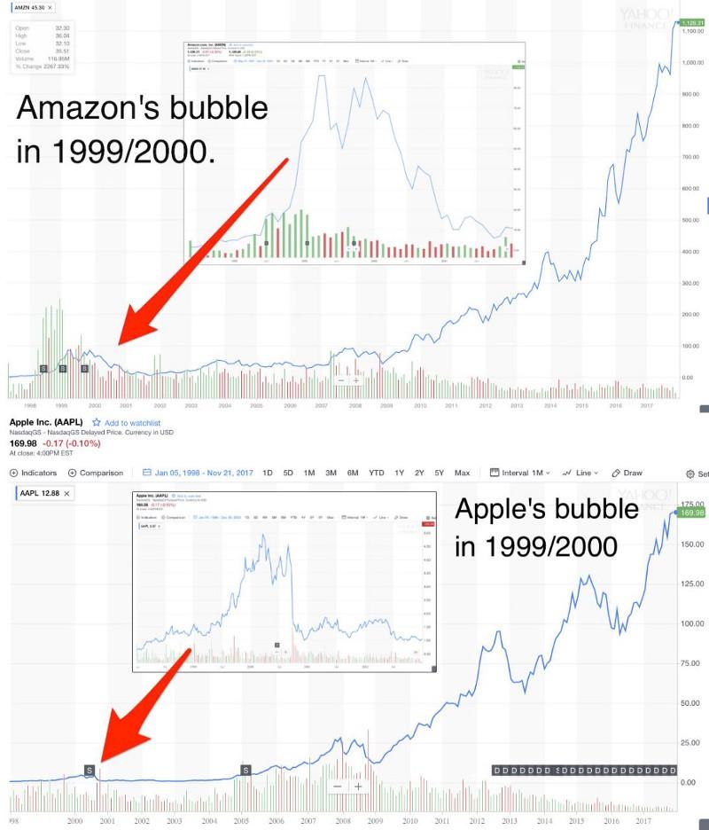 Не поддавайтесь хайпу, или почему цена биткоина не отражает его реальной ценности - 11