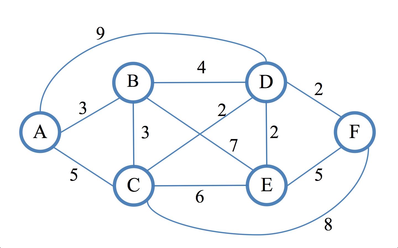 Двоичный поиск в графах - 1