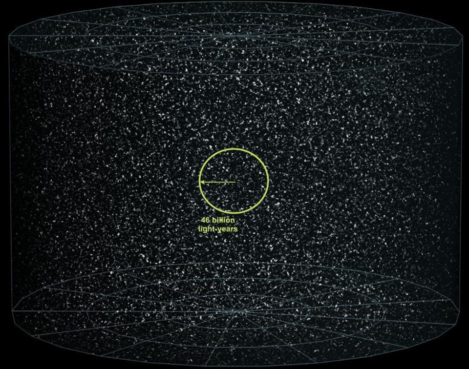 Спросите Итана: как далеко край Вселенной отстоит от самой далёкой галактики? - 2
