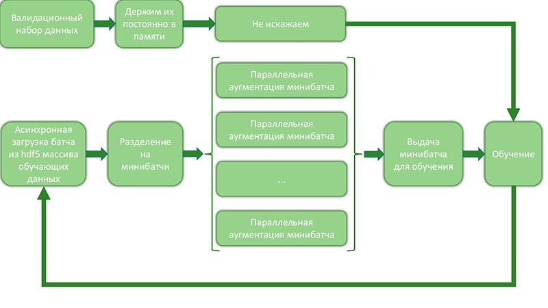 История победы на международном соревновании по распознаванию документов команды компании SmartEngines - 17