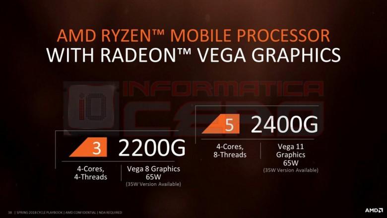 APU Ryzen 5 2400G и Ryzen 3 2200G получат более производительный GPU