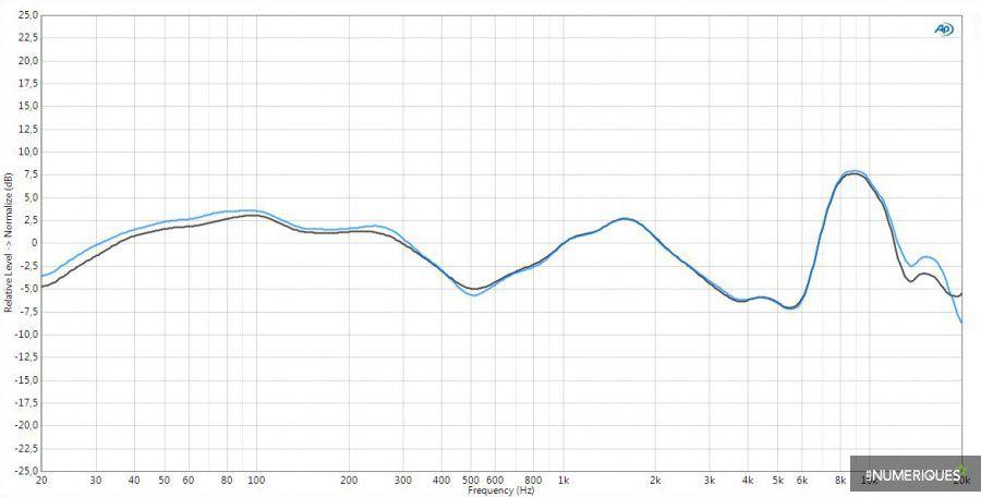 Короли без проводов: Audio-Technica ATH-DSR7BT и ATH-DSR9BT - 18