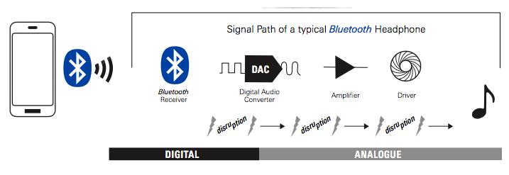 Короли без проводов: Audio-Technica ATH-DSR7BT и ATH-DSR9BT - 2