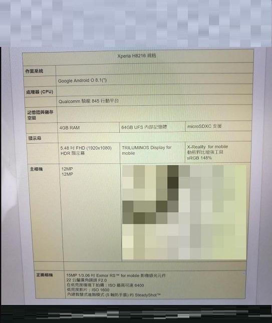 Опубликованы характеристики преемника смартфона Sony Xperia XZ1