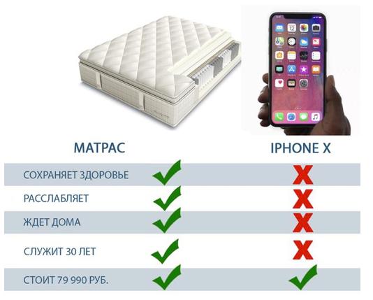 Позвоночник гика, или Матрас, на котором мы спим, не менее важен, чем кресло, в котором мы работаем - 5