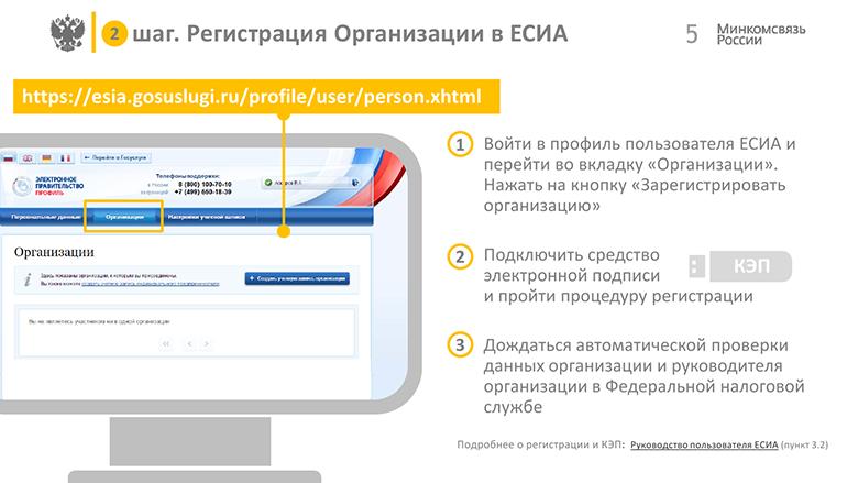 FAQ по теме интеграции с ЕСИА - 4