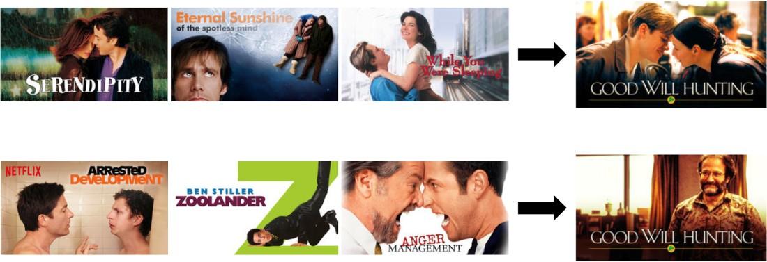 Netflix подбирает оптимальные обложки фильмов для каждого зрителя - 3