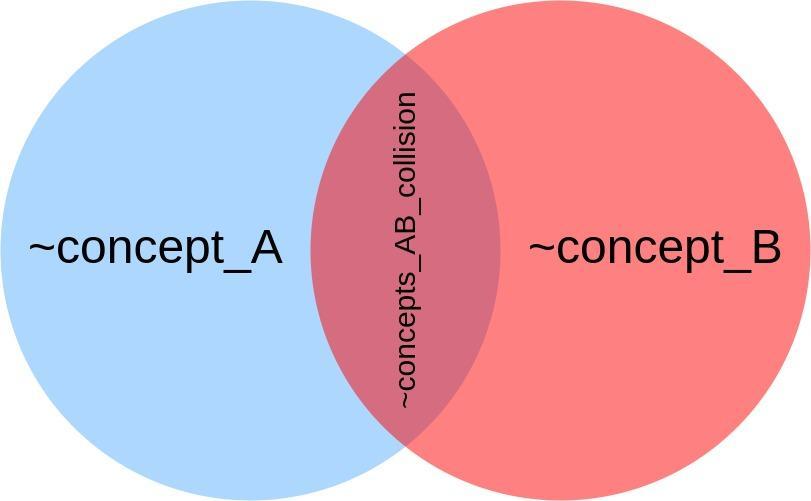 Интеллектуальные чат-боты на ChatScript: практика разработки и интеграция с JavaScript - 2