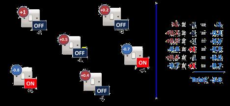 Квантовые вычисления: отжиг с выключателями и прочее веселье - 10