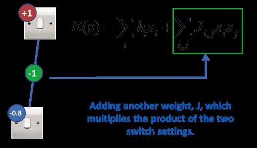 Квантовые вычисления: отжиг с выключателями и прочее веселье - 11