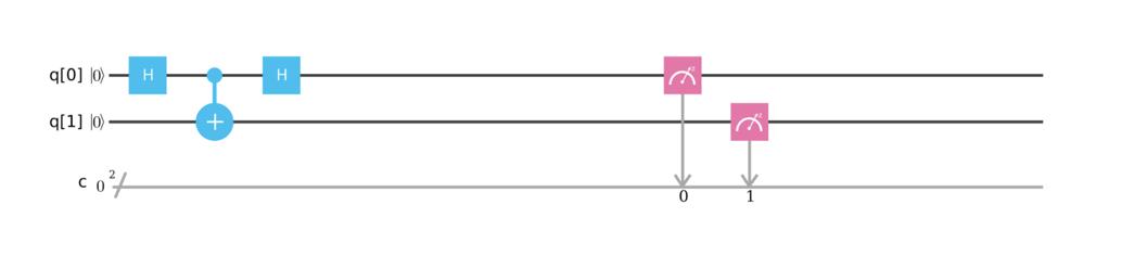 Квантовые вычисления: отжиг с выключателями и прочее веселье - 3