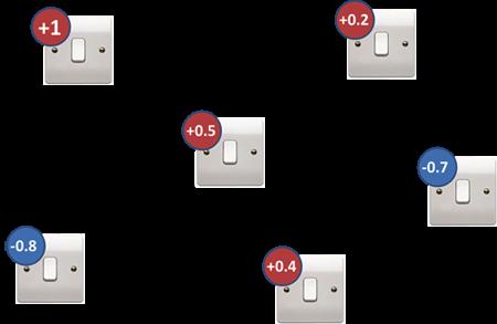 Квантовые вычисления: отжиг с выключателями и прочее веселье - 8