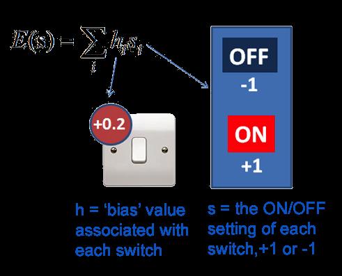 Квантовые вычисления: отжиг с выключателями и прочее веселье - 9