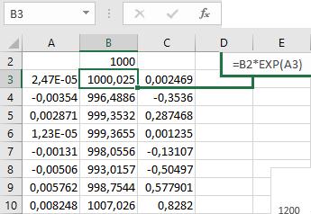 Оценка премии опционов — аналитические формулы vs моделирование - 13
