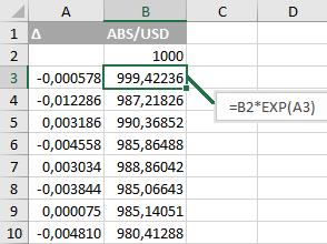 Оценка премии опционов — аналитические формулы vs моделирование - 4