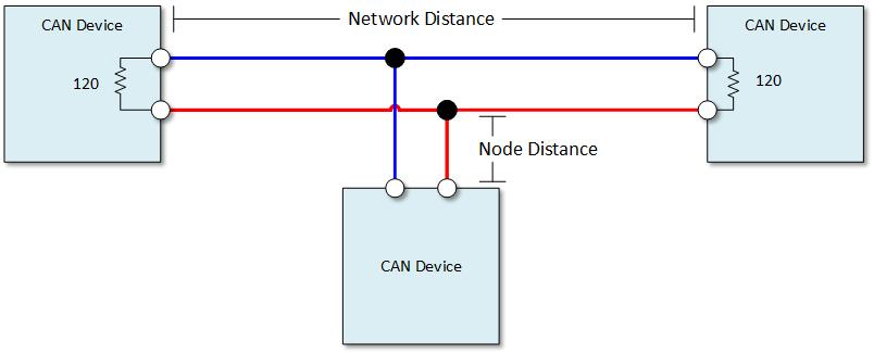 Разъем диагностики OBD-II, как интерфейс для IoT - 10