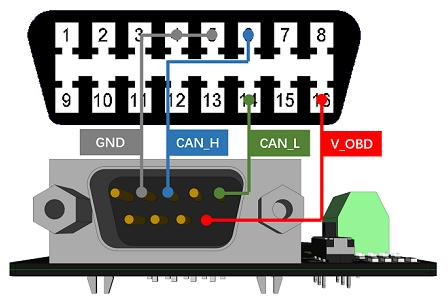 Разъем диагностики OBD-II, как интерфейс для IoT - 13