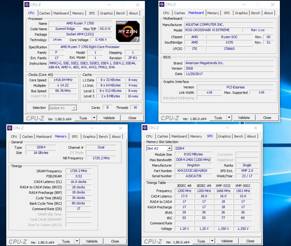 «Спасибо за помощь, камрад!» Ускоряем игровой ПК на базе процессора AMD Ryzen - 5