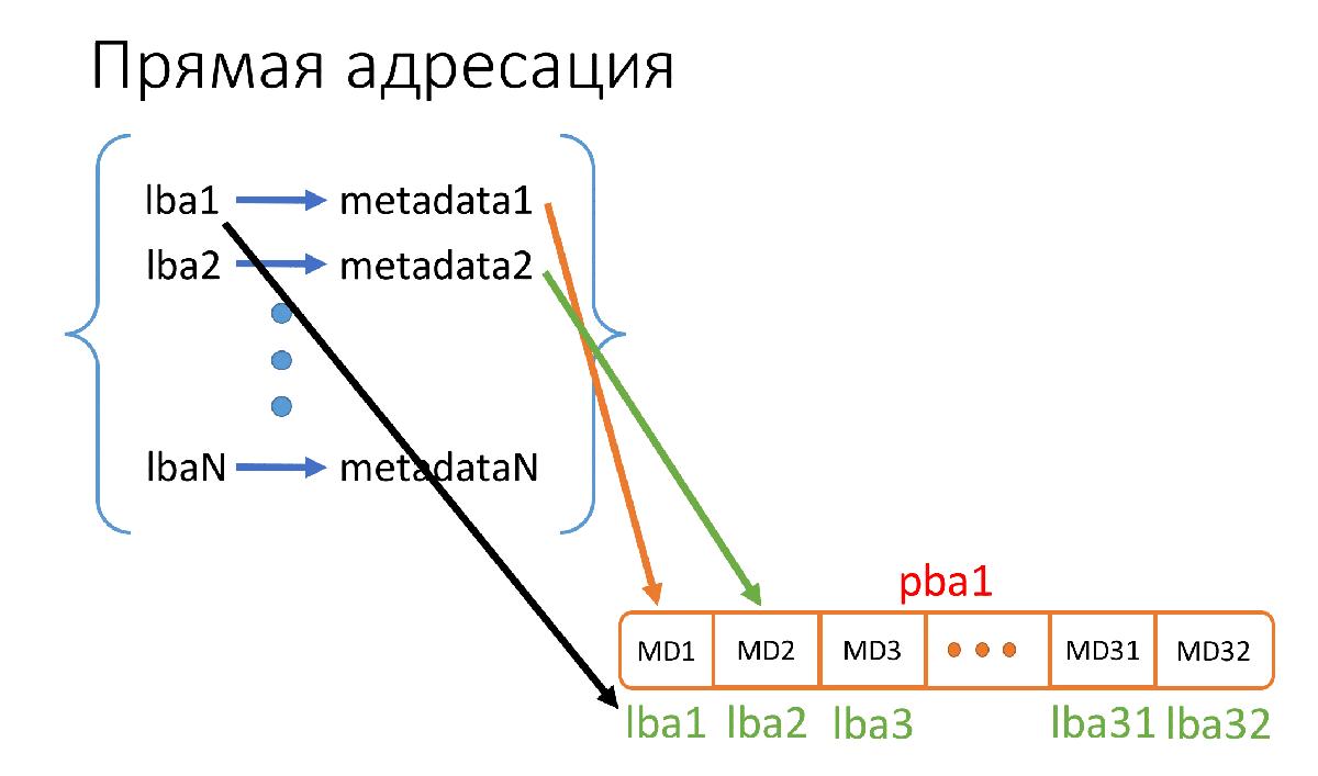 Key-value для хранения метаданных в СХД. Тестируем встраиваемые базы данных - 3