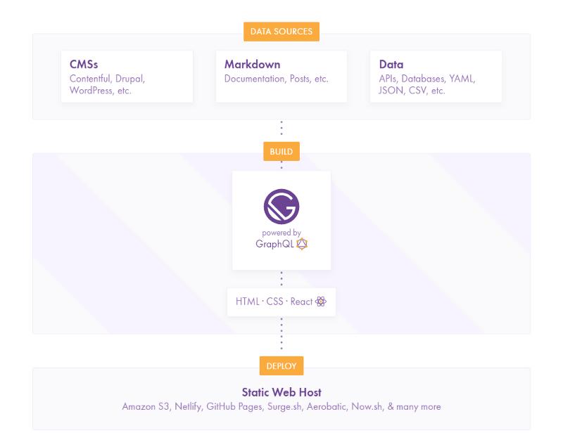 Топ-10 библиотек для React на GitHub - 7