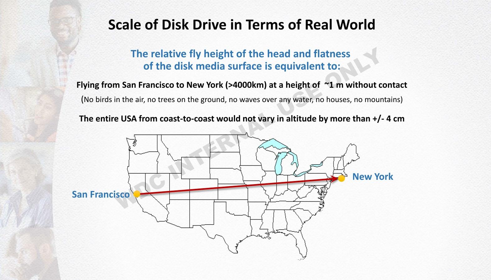 Эволюция жестких дисков: как изменились винчестеры за 60 лет существования? - 2