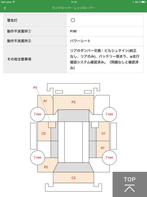Как не утонуть в лендингах: история создания японского CarPrice - 17