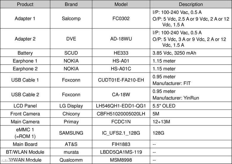 Смартфон Nokia 9 оснастят 128 ГБ флэш-памяти