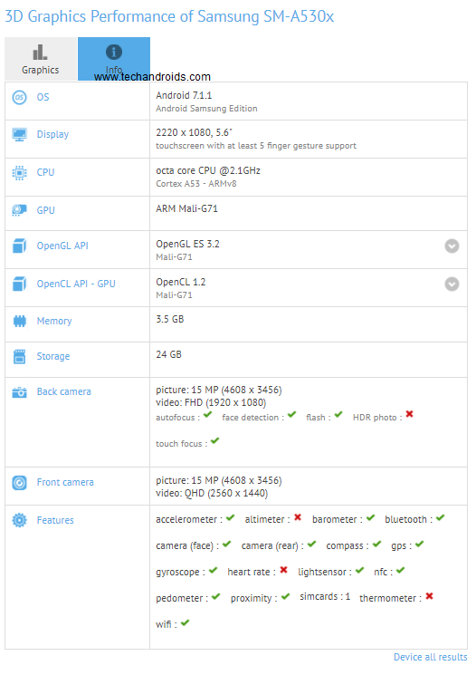 Смартфон Samsung Galaxy A5 (2018) замечен в GFXBench