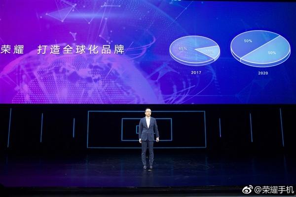 По плану Huawei, бренд Honor должен оказаться в пятерке лидеров к 2020 году