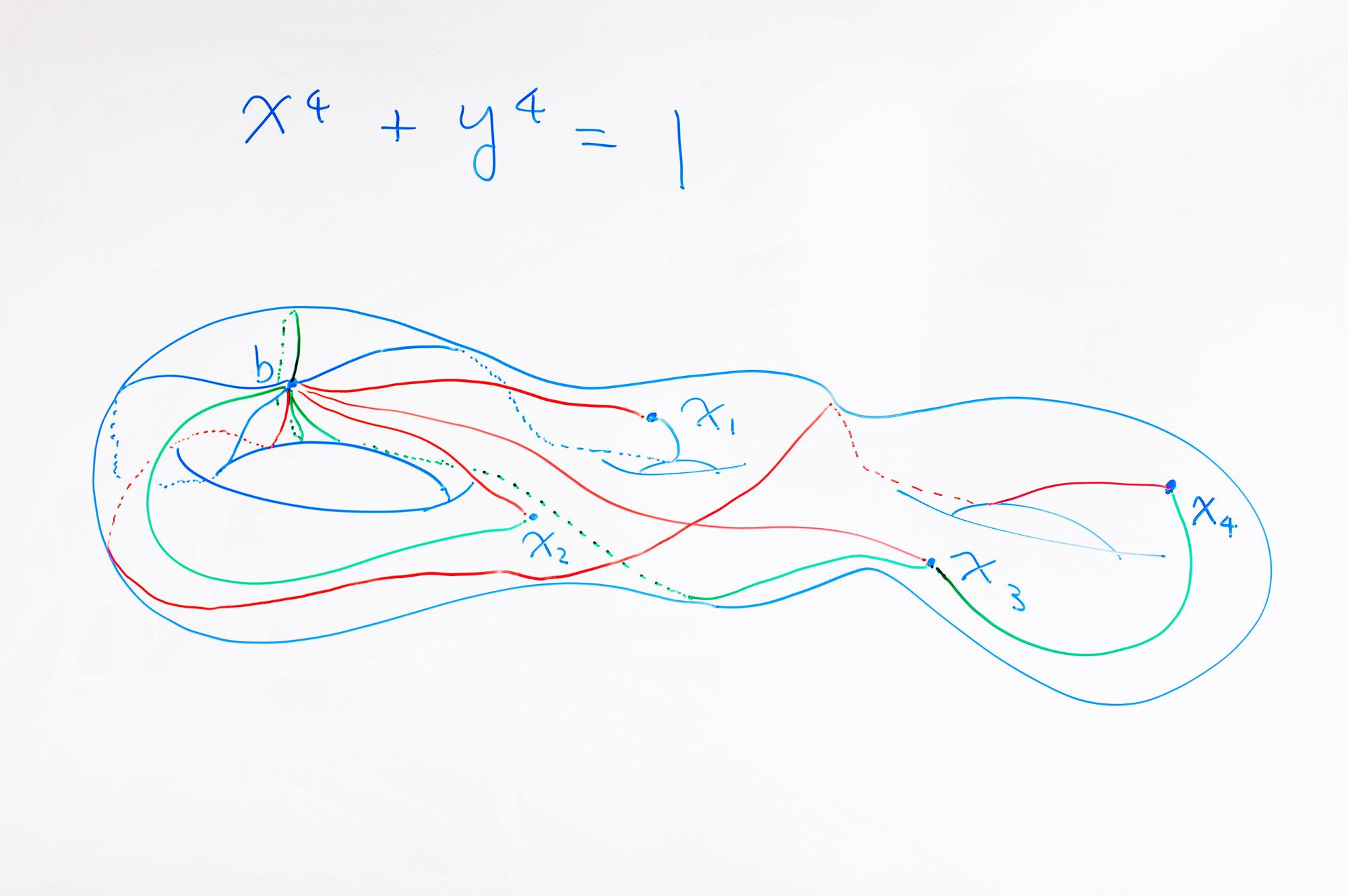 Раскрыта тайная связь чистой математики и физики - 2