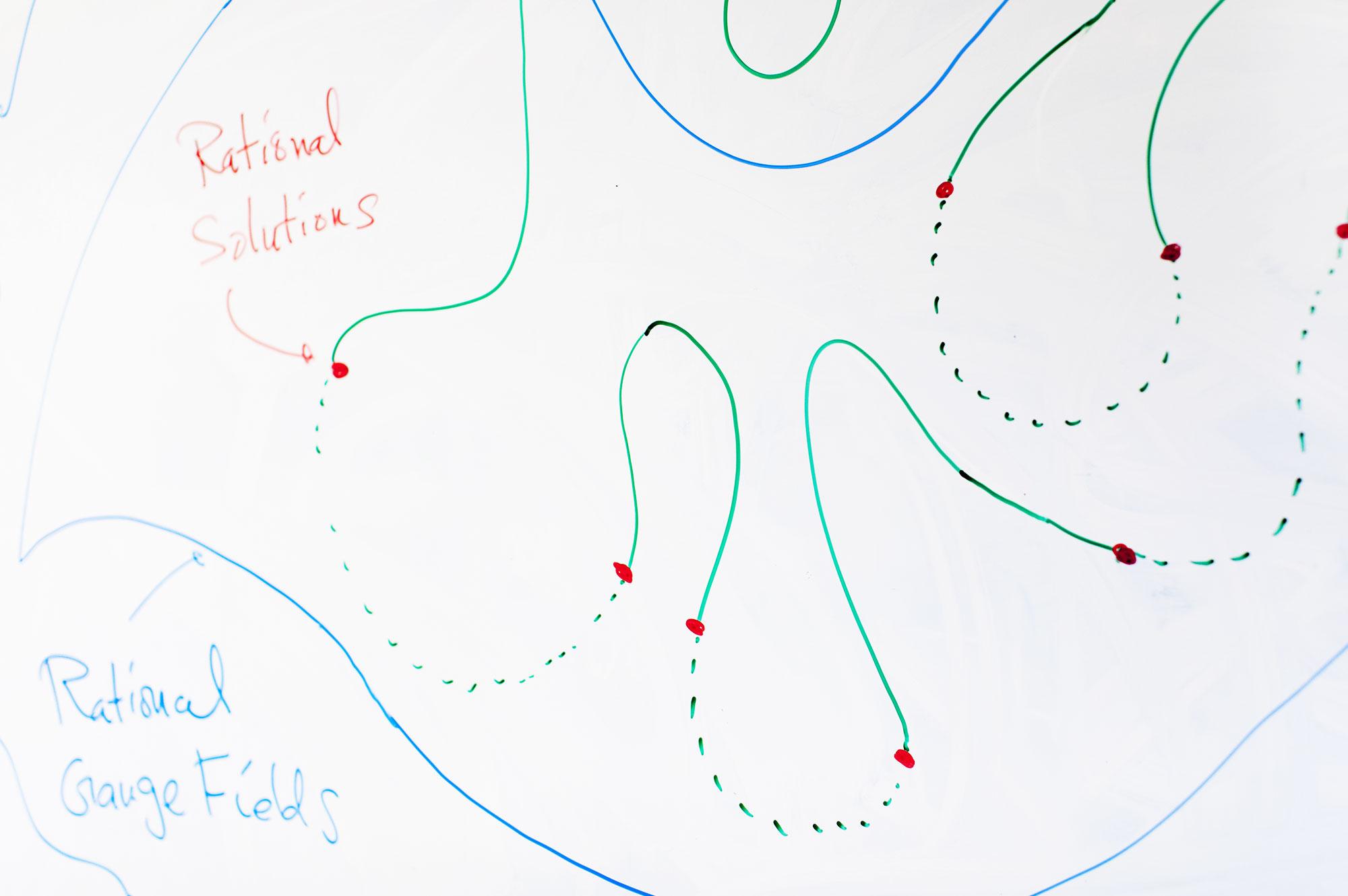 Раскрыта тайная связь чистой математики и физики - 8