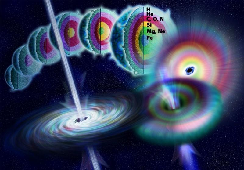 Спросите Итана: что происходит с сингулярностью при испарении чёрной дыры? - 2