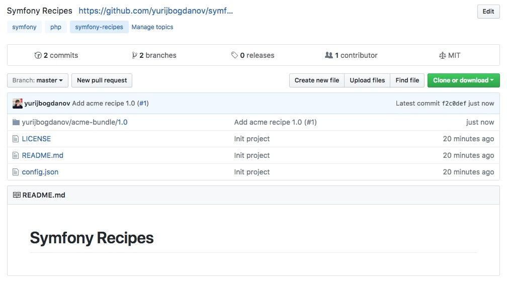 Symfony Flex Private Recipes: создание, настройка и использование - 9
