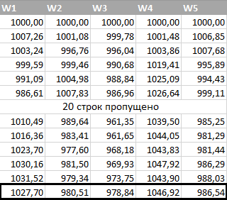Расчет премии по опциону методом Монте-Карло vs формула Блэка-Шоулза - 3