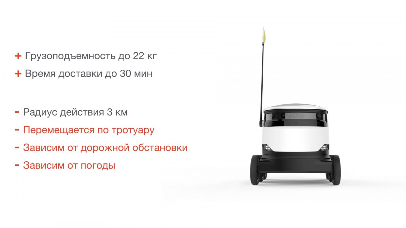 Робот-курьер — доставка за 30 минут, или как в России построить будущее - 4