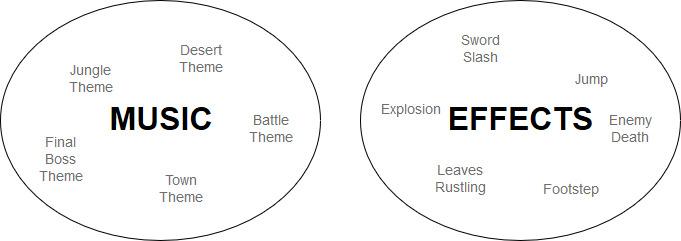 Туториал по Unreal Engine. Часть 7: звук - 42