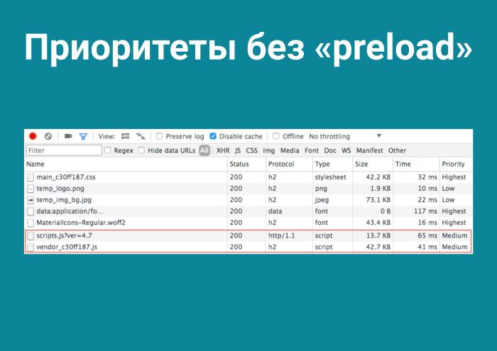 «Быстрорастворимый» фронтенд. Лекция в Яндексе - 14