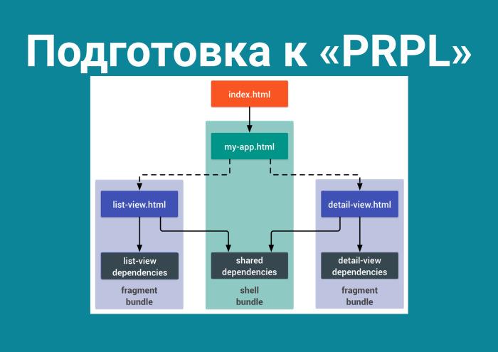 «Быстрорастворимый» фронтенд. Лекция в Яндексе - 18