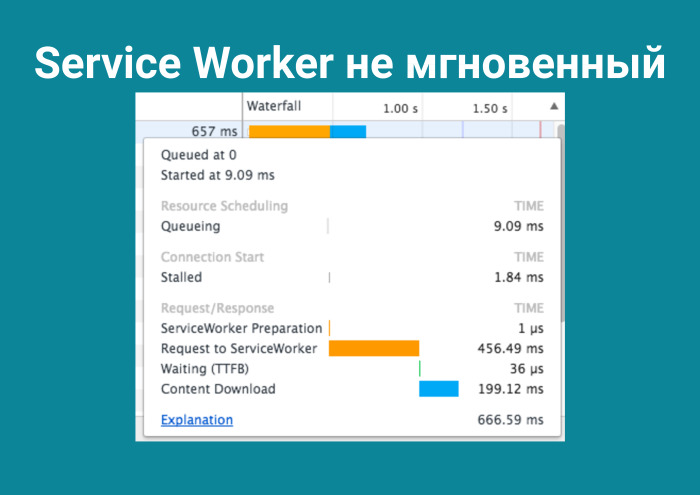 «Быстрорастворимый» фронтенд. Лекция в Яндексе - 34