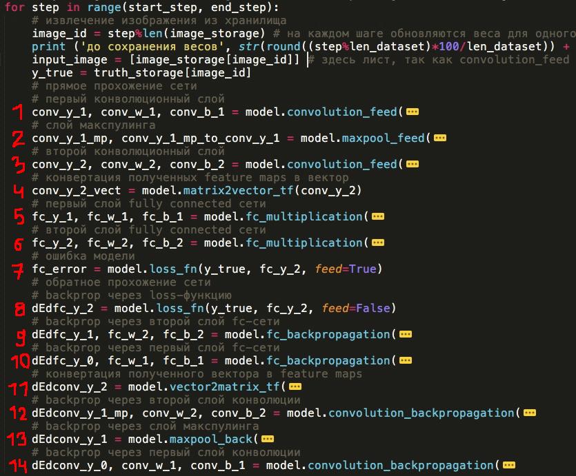 Сверточная сеть на python. Часть 3. Применение модели - 2