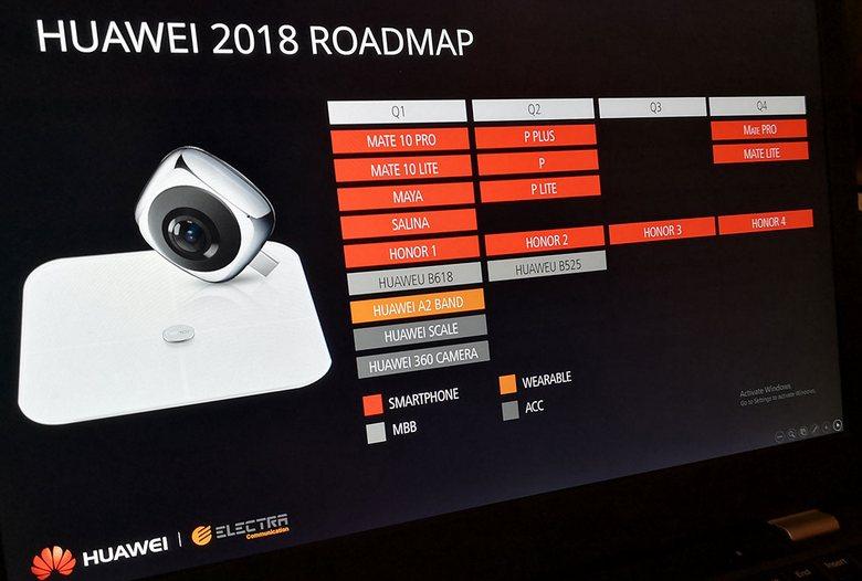 Смартфоны Huawei P20, P20 Plus и P20 Lite должны быть представлены на MWC 2018