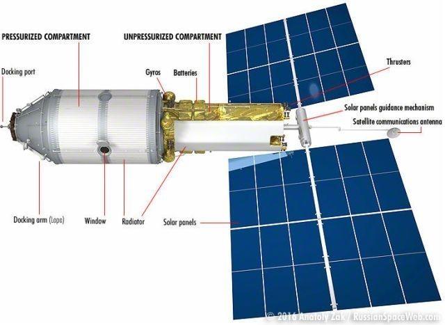 Россия также заинтересована в космическом туризме