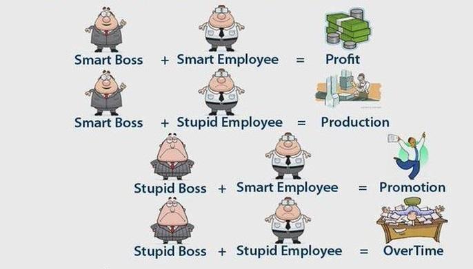 Сотрудники и бизнес: и не друг, и не враг, а как? - 6