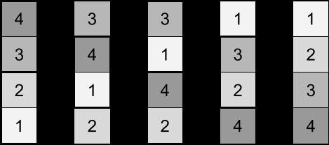 Параллельная сортировка данных в GPU - 23