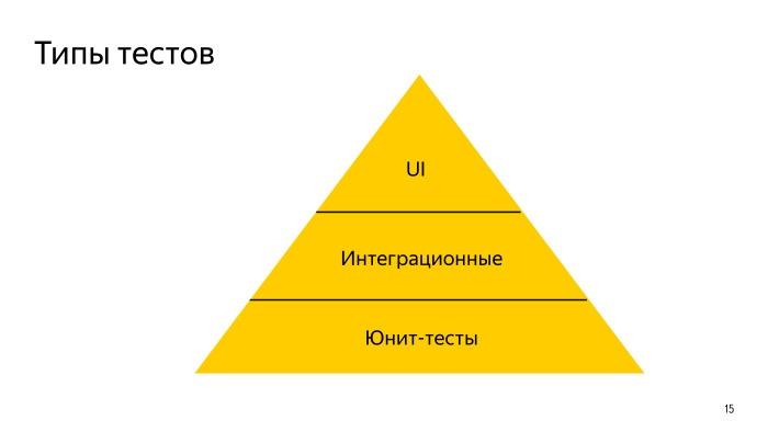 Практика написания Android-тестов. Лекция Яндекса - 5