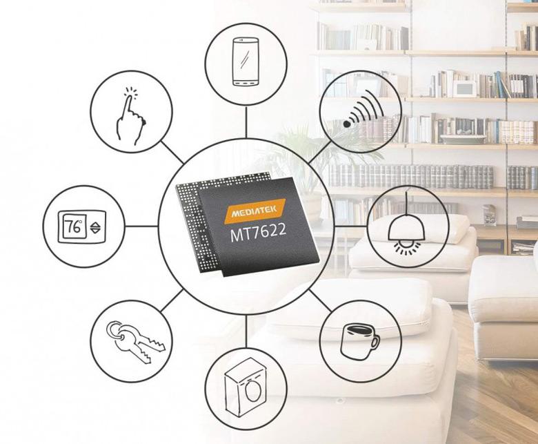 Одновременно компания MediaTek предоставила однокристальные системы MT7615 и MT7621