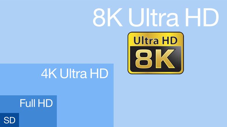 Началось лицензирование нового формата для записи телепрограмм 8К и 4K на диски Blu-ray